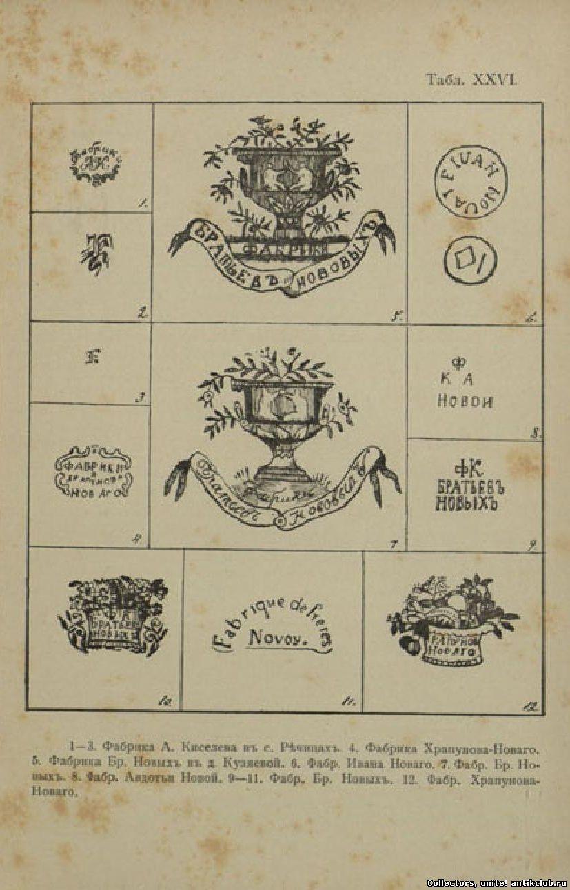 Частные объявления коллекционеров керамики и фарфора работа в сергиевом посаде свежие вакансии зомз