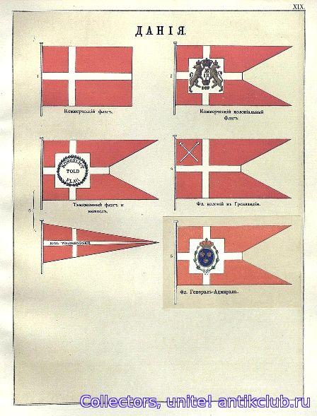 Фигура форекс флаг вымпел
