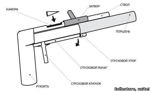Изготовление оружия из бумаги